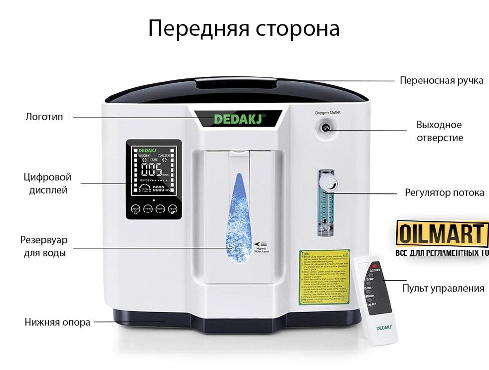 Кислородный концентратор, генератор кисневий DEDAKJ DE-1A (1-7L/min) - 1