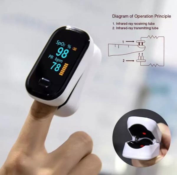 Пульсоксиметр с чехлом BOXYM/yonker  ofit2 на палец оксиметр измерения сатурации крови + батарейки - 1