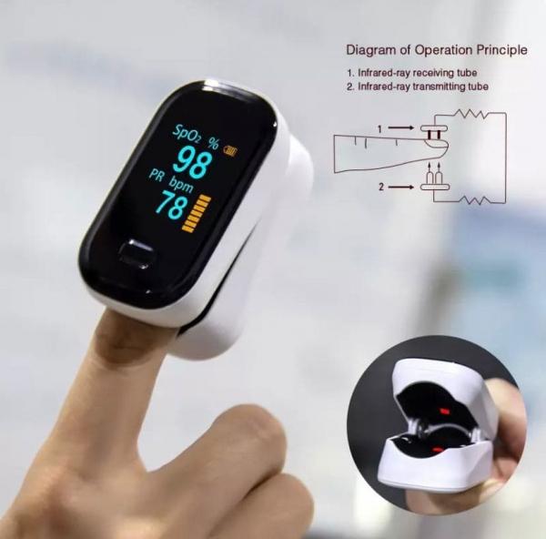 Пульсоксиметр  YONKER YK-80B ORIGINAL germany на палец оксиметр измерения сатурации крови + Батарейки - 5